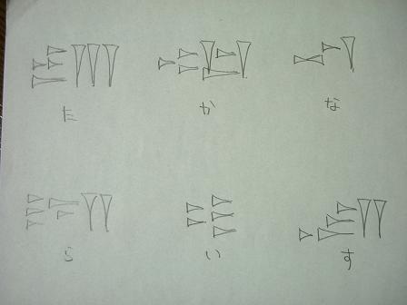 楔形 文字 変換 楔形文字の解読について そもそもシュメール語は正確に解読されているのだろうか?